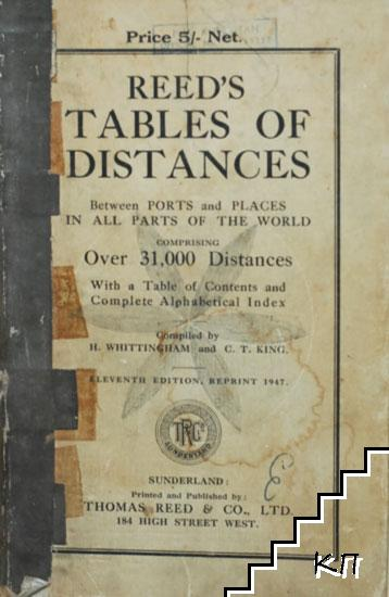 Reed's Tables of Distances Between Ports and Places in All Parts of the World