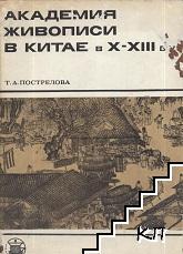 Академия живописи в Китае в X-XIII вв.