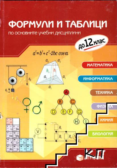 Формули и таблици по основните учебни дисциплини до 12. клас