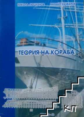 Теория на кораба