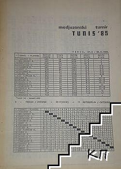 Međuzonski turnir Tunis'85