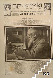 Природа. Кн. 1-2, 6-10 / 1931 (Допълнителна снимка 1)