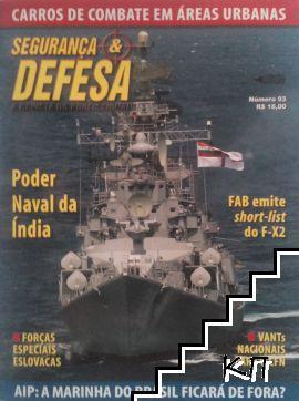 Poder naval da India