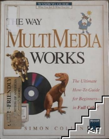The way multimedia works