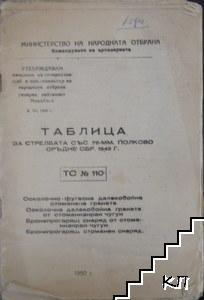 Таблица за стрелбата със 76-мм полково оръдие обр. 1943 г