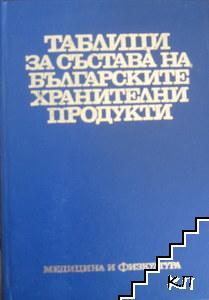 Таблици за състава на българските хранителни продукти
