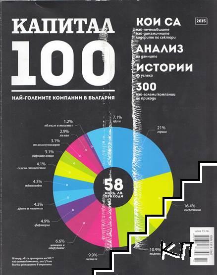 Капитал 100: Най-големите компании в България