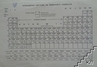 Периодична система на химичните елементи