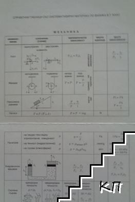 Справочни таблици със систематизиран материал по физика в 7. клас