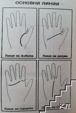 Как да гледаме на ръка (Допълнителна снимка 2)