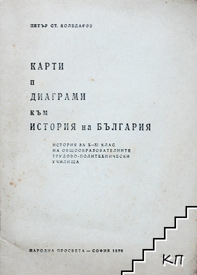 Карти и диаграми към история на България