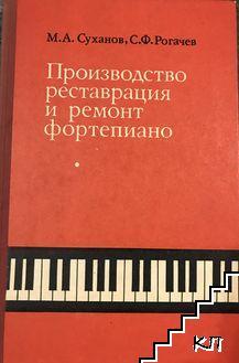 Производство, реставрация и ремонт фортепиано