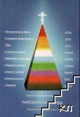 Райската пирамида