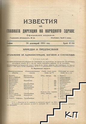 Известия на Главната дирекция на народното здраве. Бр. 82-121 / 1931-1933