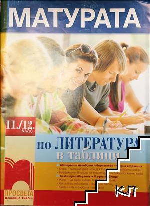 Матурата по литература в таблици за 11.-12. клас