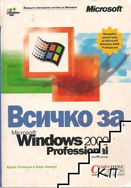 Всичко за Windows 2000 Professional