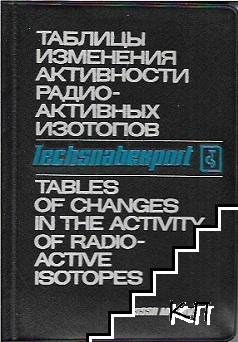 Таблицы изменения активности радиоактивных изотопов