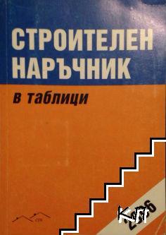 Строителен наръчник в таблици