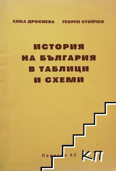 История на България в таблици и схеми