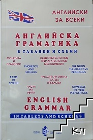 Английска граматика в таблици и схеми