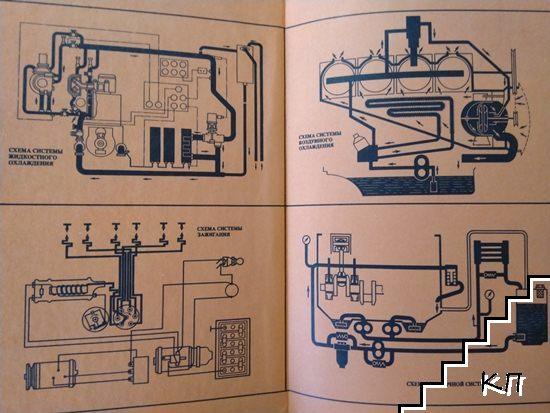Двигатели внутреннего сгорания (Допълнителна снимка 2)