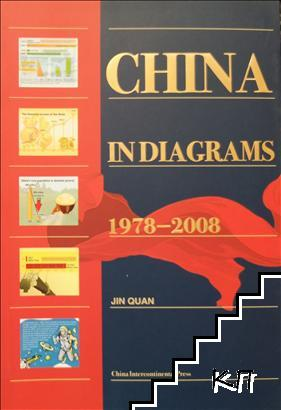China in diagrams 1978-2008