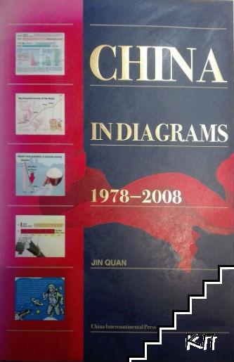 China in diagrams 1978-2008