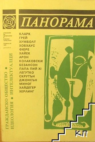 Панорама / 1995