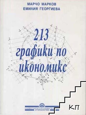 213 графики по икономикс