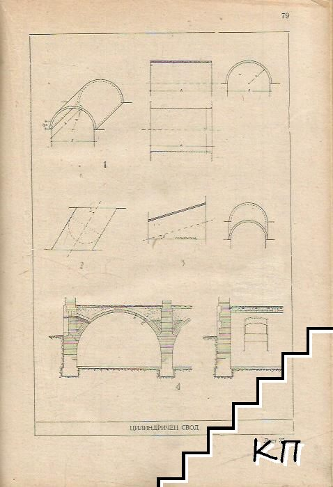 Архитектурни конструкции (Допълнителна снимка 1)