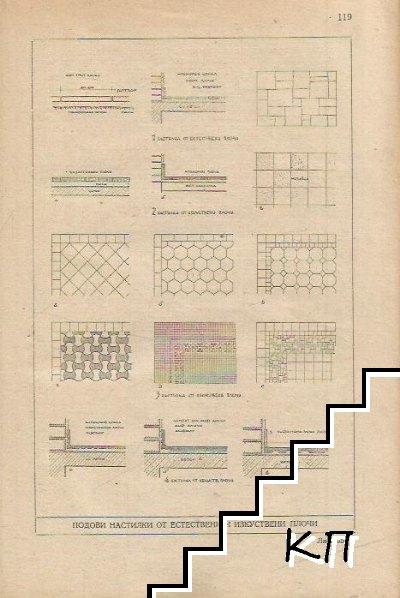 Архитектурни конструкции (Допълнителна снимка 2)